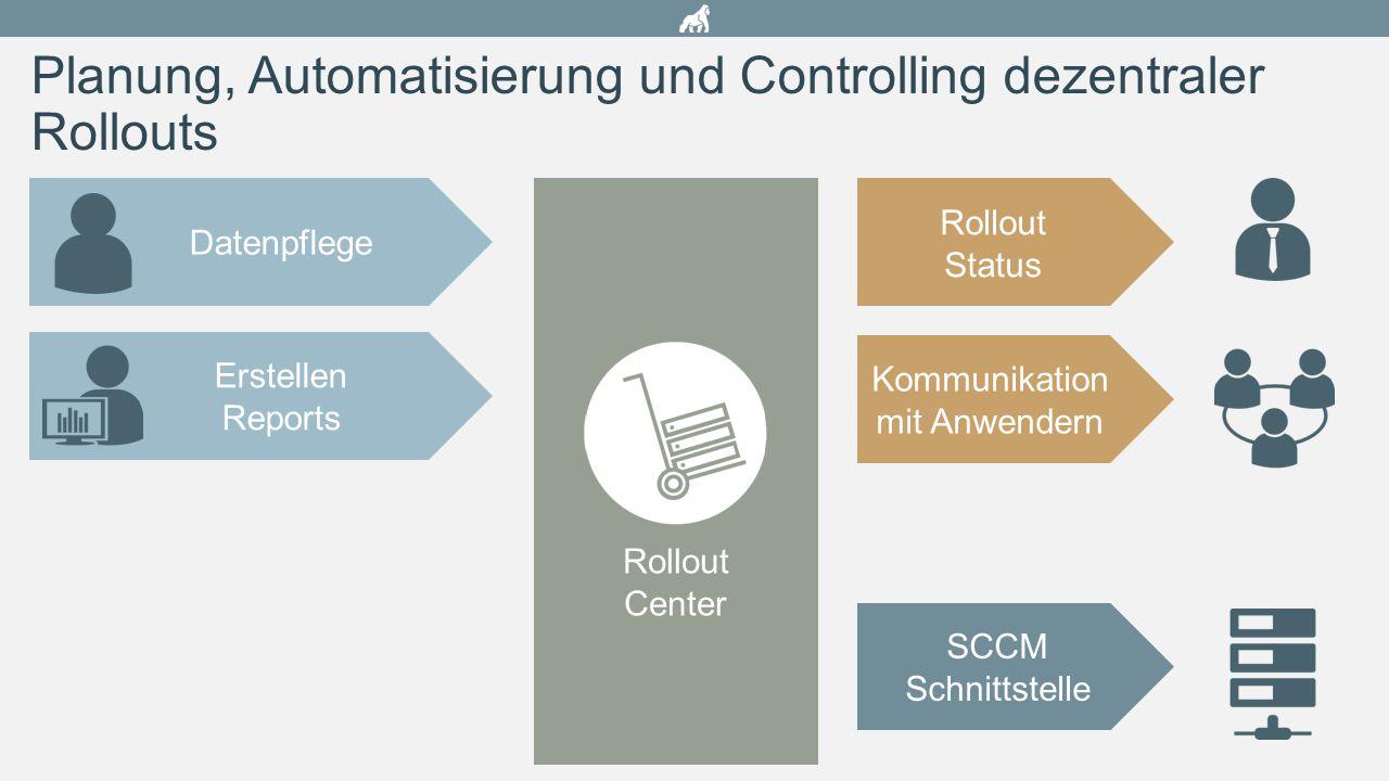 Planung, Automatisierung und Controlling dezentraler Rollouts Rollout Center Datenpflege Erstellen Reports Rollout Status Kommunikation mit Anwendern