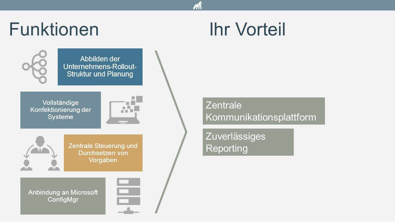 Funktionen Abbilden der Unternehmens-Rollout- Struktur und Planung Vollständige Konfektionierung der Systeme Zentrale Steuerung und Durchsetzen von Vo