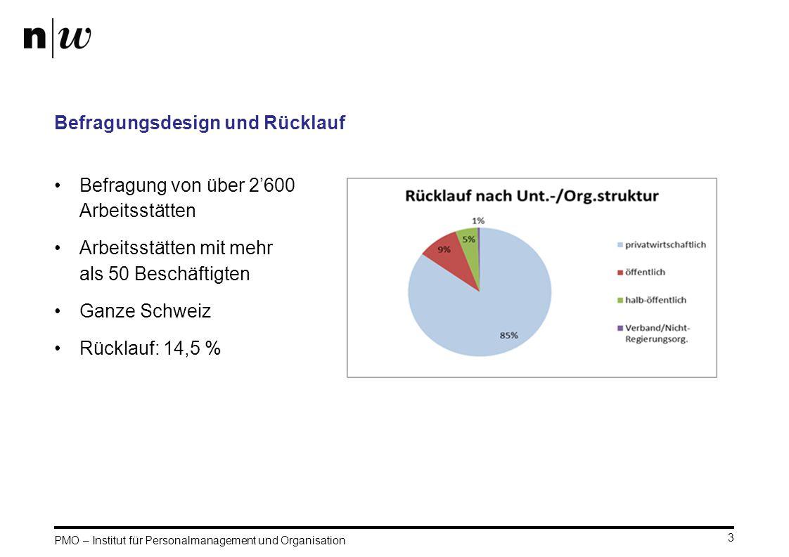 PMO – Institut für Personalmanagement und Organisation 4 Überblick über Jobsharing in der Schweiz 27 % der Arbeitsstätten in der Schweiz verfügen über Jobsharing, davon ¼ auf Kaderstufe Jobsharing kommt am häufigsten in öffentl.