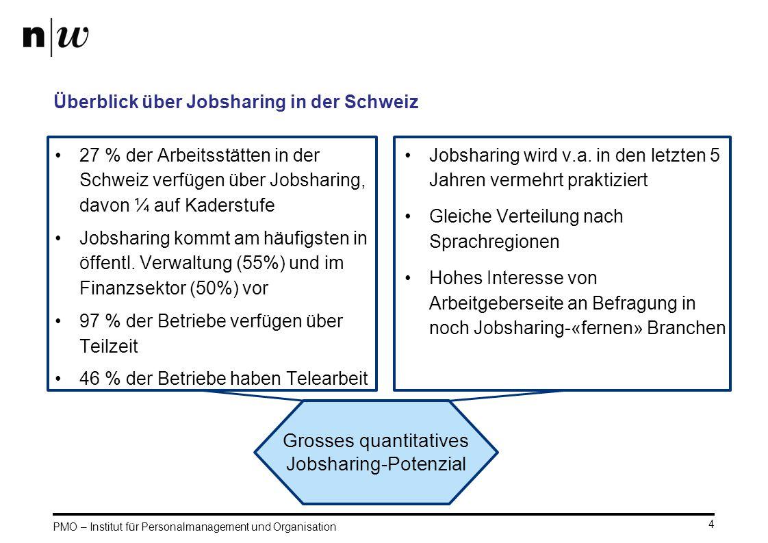 PMO – Institut für Personalmanagement und Organisation 4 Überblick über Jobsharing in der Schweiz 27 % der Arbeitsstätten in der Schweiz verfügen über