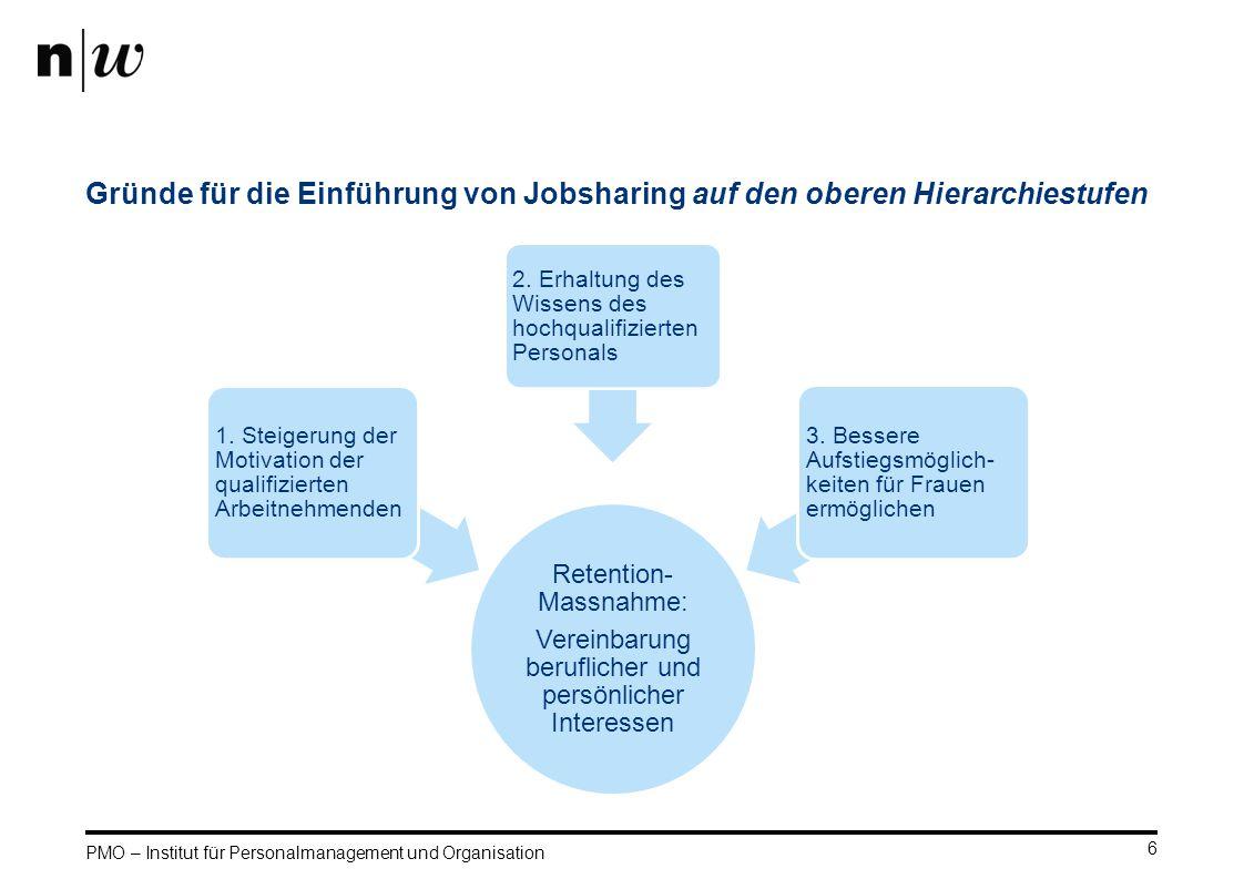 PMO – Institut für Personalmanagement und Organisation 6 Gründe für die Einführung von Jobsharing auf den oberen Hierarchiestufen Retention- Massnahme