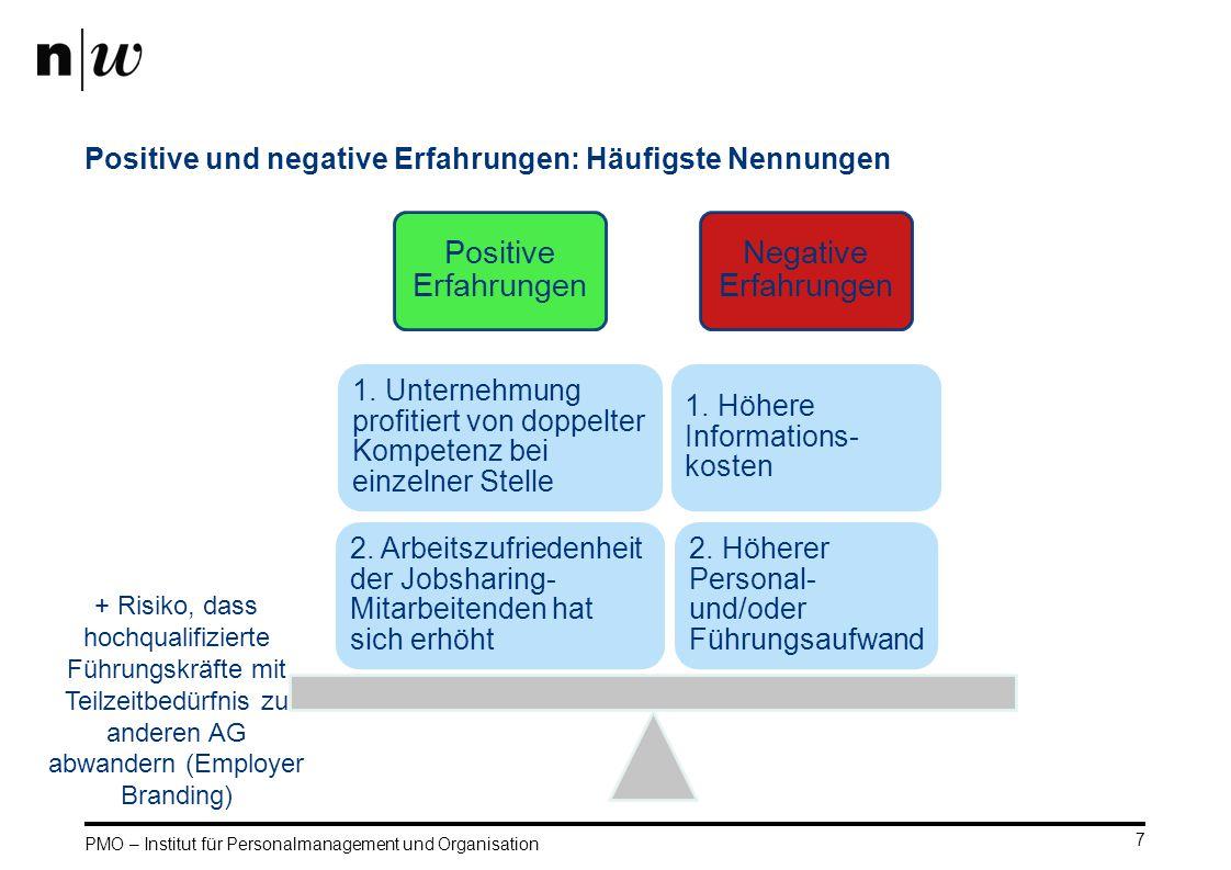 PMO – Institut für Personalmanagement und Organisation 7 Positive und negative Erfahrungen: Häufigste Nennungen Positive Erfahrungen Negative Erfahrun
