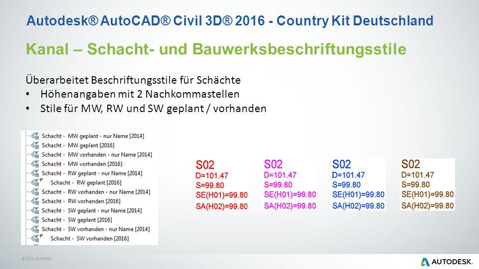 © 2014 Autodesk Kanal – Schacht- und Bauwerksbeschriftungsstile Überarbeitet Beschriftungsstile für Schächte Höhenangaben mit 2 Nachkommastellen Stile für MW, RW und SW geplant / vorhanden Autodesk® AutoCAD® Civil 3D® 2016 - Country Kit Deutschland