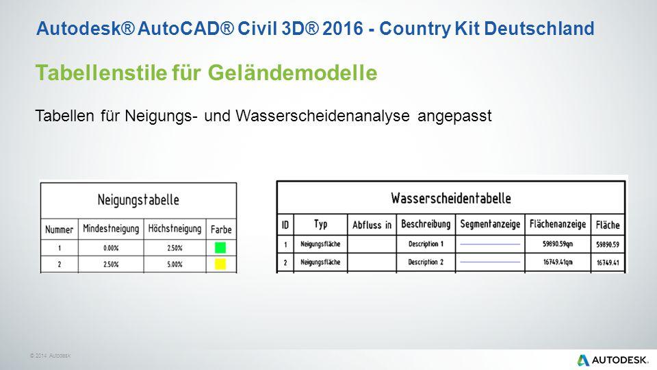 © 2014 Autodesk Tabellenstile für Geländemodelle Tabellen für Neigungs- und Wasserscheidenanalyse angepasst Autodesk® AutoCAD® Civil 3D® 2016 - Country Kit Deutschland