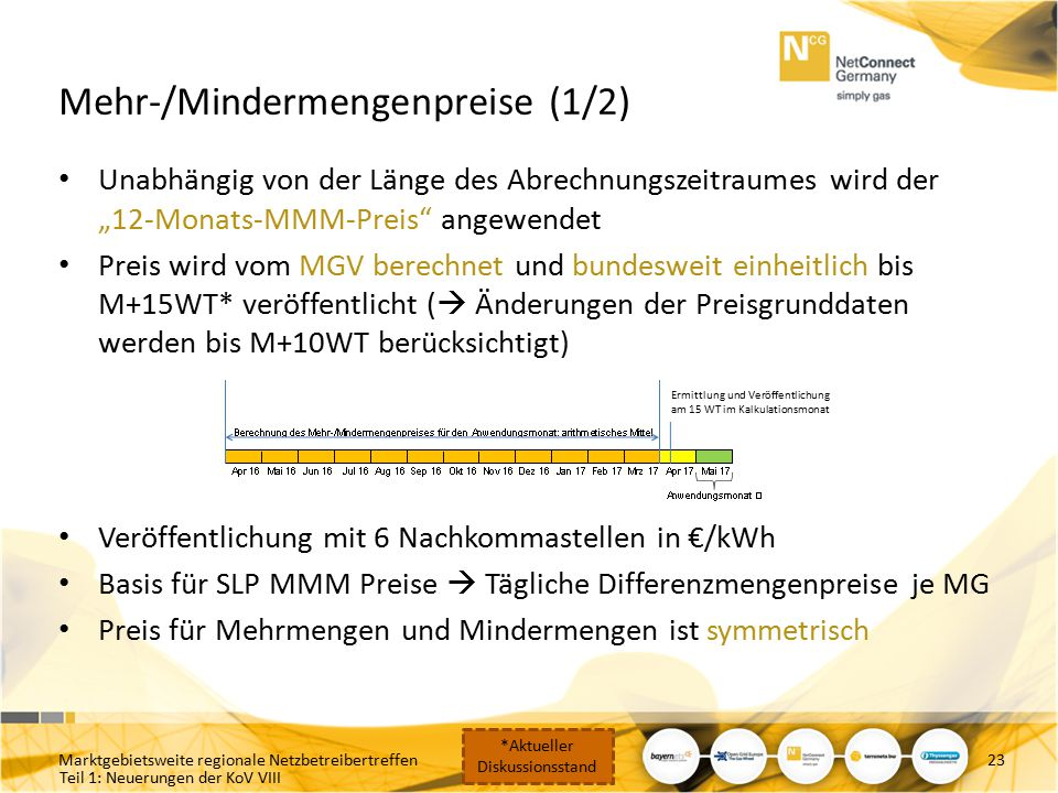 """Teil 1: Neuerungen der KoV VIII Mehr-/Mindermengenpreise (1/2) Unabhängig von der Länge des Abrechnungszeitraumes wird der """"12-Monats-MMM-Preis"""" angew"""