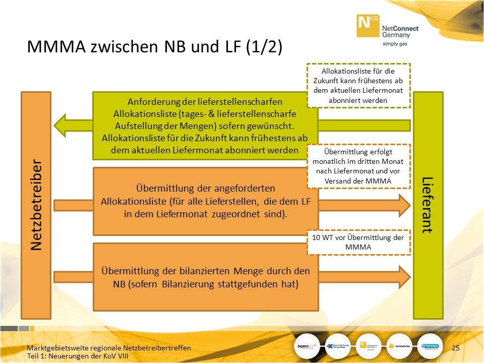 Teil 1: Neuerungen der KoV VIII MMMA zwischen NB und LF (1/2) Anforderung der lieferstellenscharfen Allokationsliste (tages- & lieferstellenscharfe Au