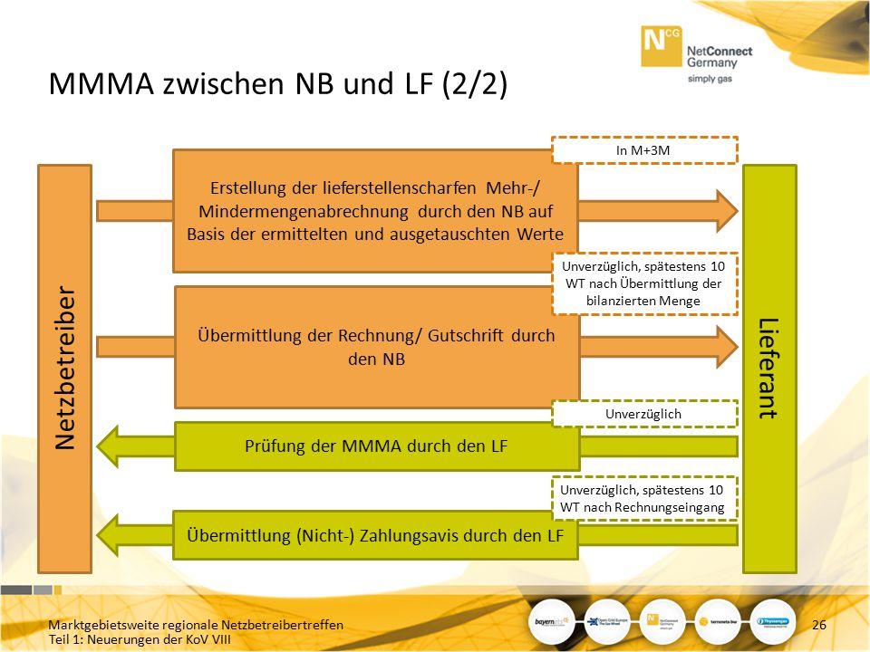 Teil 1: Neuerungen der KoV VIII Netzbetreiber Lieferant MMMA zwischen NB und LF (2/2) Erstellung der lieferstellenscharfen Mehr-/ Mindermengenabrechnu
