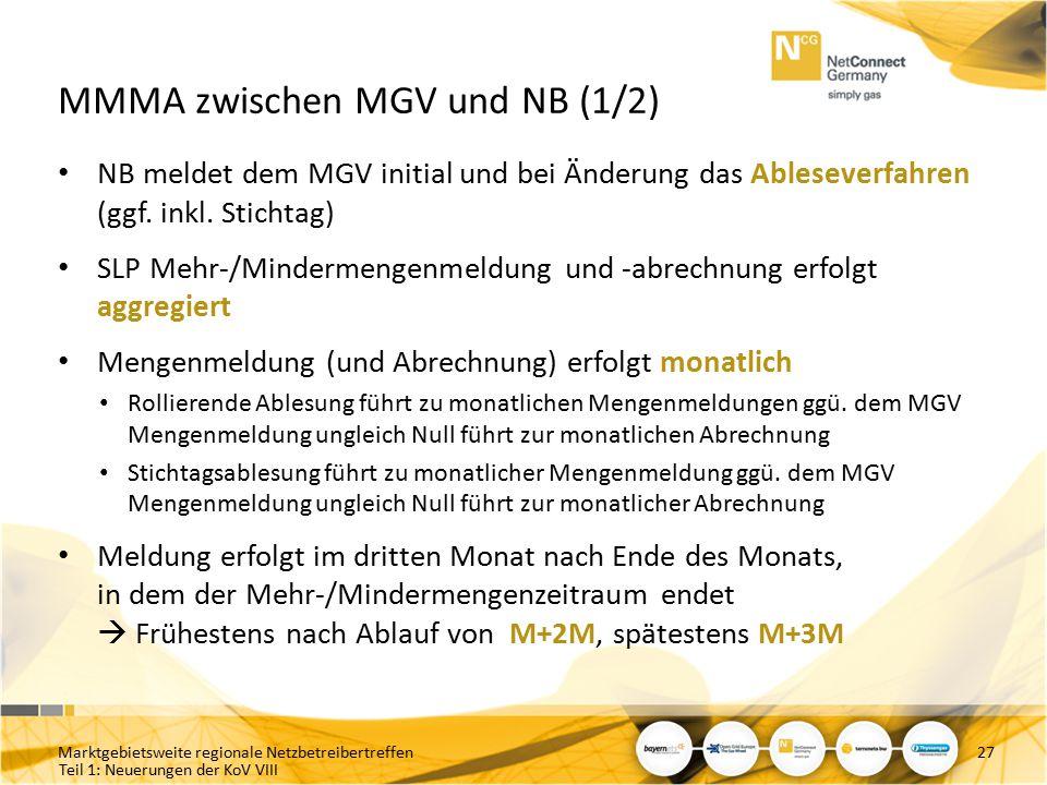 Teil 1: Neuerungen der KoV VIII MMMA zwischen MGV und NB (1/2) NB meldet dem MGV initial und bei Änderung das Ableseverfahren (ggf. inkl. Stichtag) SL