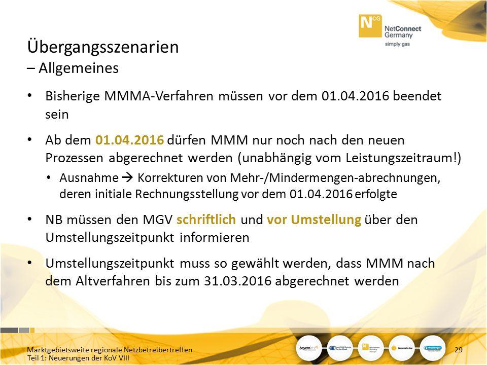 Teil 1: Neuerungen der KoV VIII Übergangsszenarien – Allgemeines Bisherige MMMA-Verfahren müssen vor dem 01.04.2016 beendet sein Ab dem 01.04.2016 dür