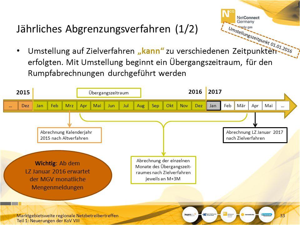 """Teil 1: Neuerungen der KoV VIII Jährliches Abgrenzungsverfahren (1/2) Umstellung auf Zielverfahren """"kann"""" zu verschiedenen Zeitpunkten erfolgten. Mit"""