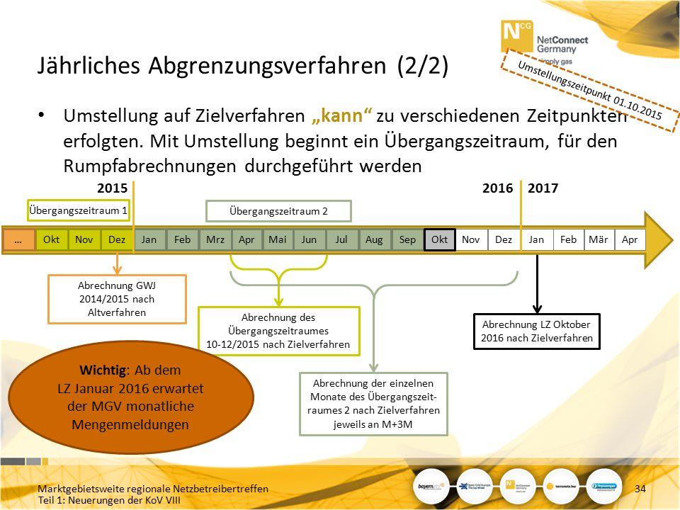 """Teil 1: Neuerungen der KoV VIII Jährliches Abgrenzungsverfahren (2/2) Umstellung auf Zielverfahren """"kann"""" zu verschiedenen Zeitpunkten erfolgten. Mit"""