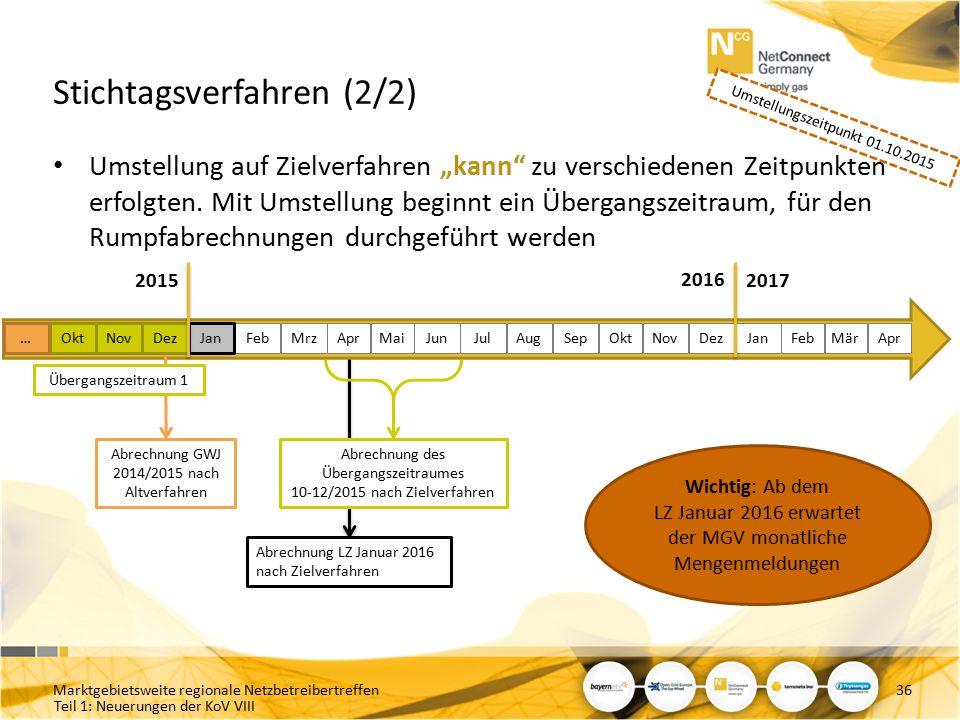 """Teil 1: Neuerungen der KoV VIII Stichtagsverfahren (2/2) Umstellung auf Zielverfahren """"kann"""" zu verschiedenen Zeitpunkten erfolgten. Mit Umstellung be"""