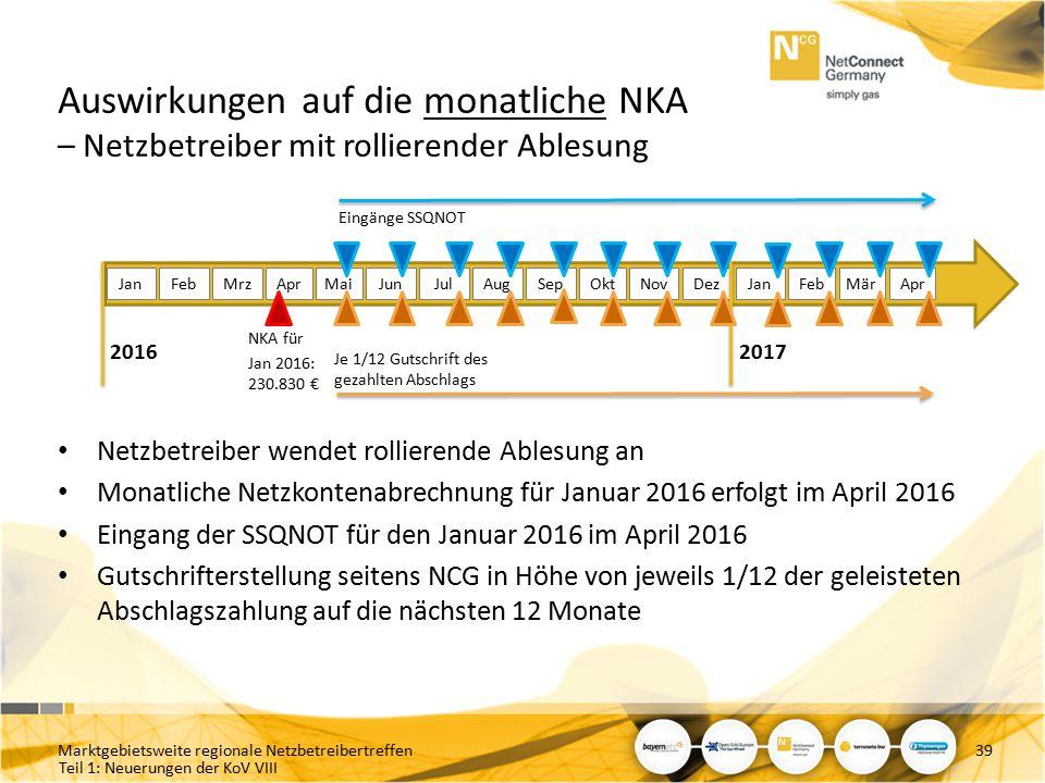 Teil 1: Neuerungen der KoV VIII Auswirkungen auf die monatliche NKA – Netzbetreiber mit rollierender Ablesung Netzbetreiber wendet rollierende Ablesun