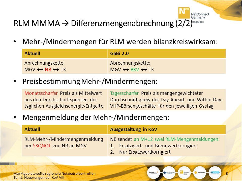 Teil 1: Neuerungen der KoV VIII RLM MMMA  Differenzmengenabrechnung (2/2) Mehr-/Mindermengen für RLM werden bilanzkreiswirksam: Preisbestimmung Mehr-