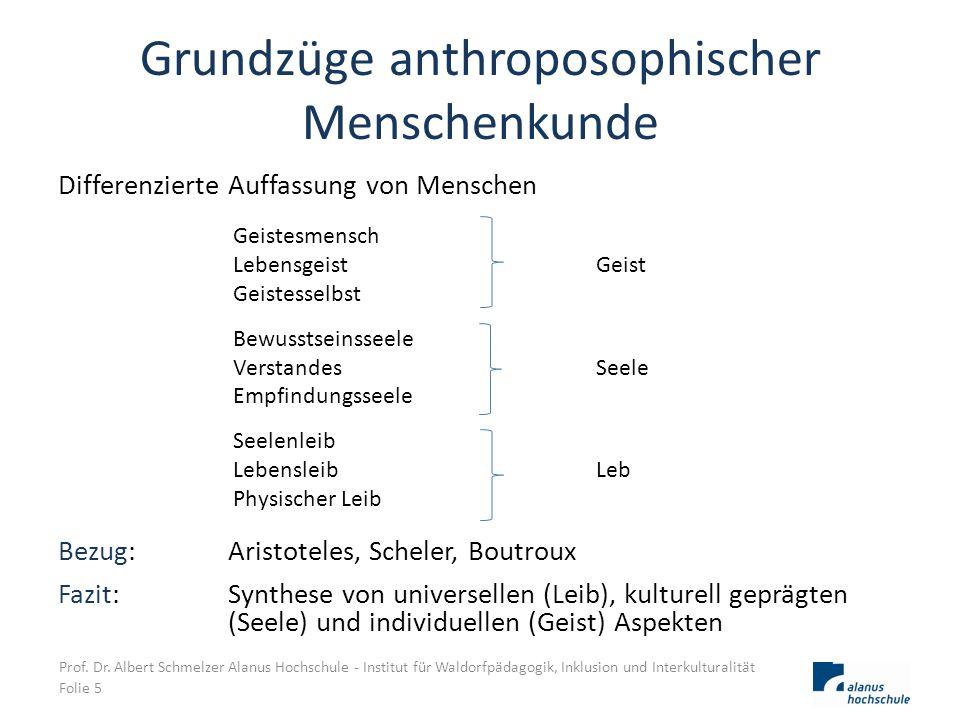 Grundzüge anthroposophischer Menschenkunde Differenzierte Auffassung von Menschen Prof. Dr. Albert Schmelzer Alanus Hochschule - Institut für Waldorfp
