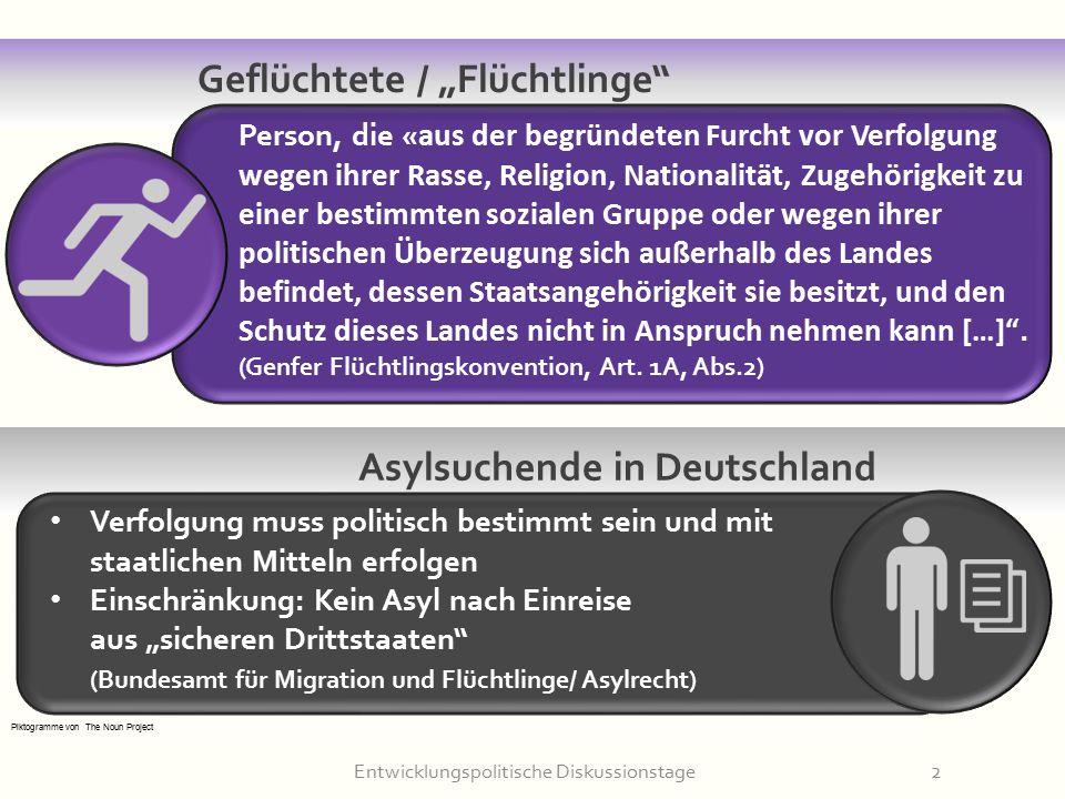 """Entwicklungspolitische Diskussionstage2 Geflüchtete / """"Flüchtlinge"""" Person, die « aus der begründeten Furcht vor Verfolgung wegen ihrer Rasse, Religio"""