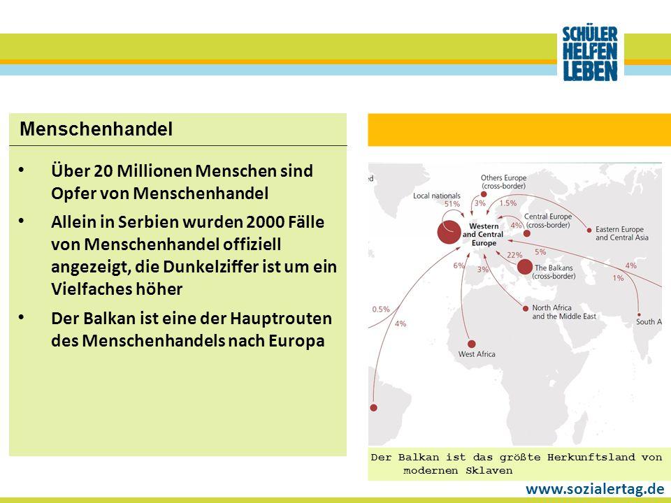www.sozialertag.de Menschenhandel Über 20 Millionen Menschen sind Opfer von Menschenhandel Allein in Serbien wurden 2000 Fälle von Menschenhandel offi