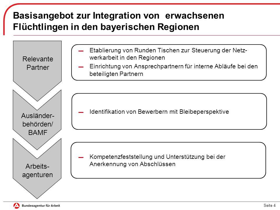 Seite 4 Basisangebot zur Integration von erwachsenen Flüchtlingen in den bayerischen Regionen ▬ Etablierung von Runden Tischen zur Steuerung der Netz-