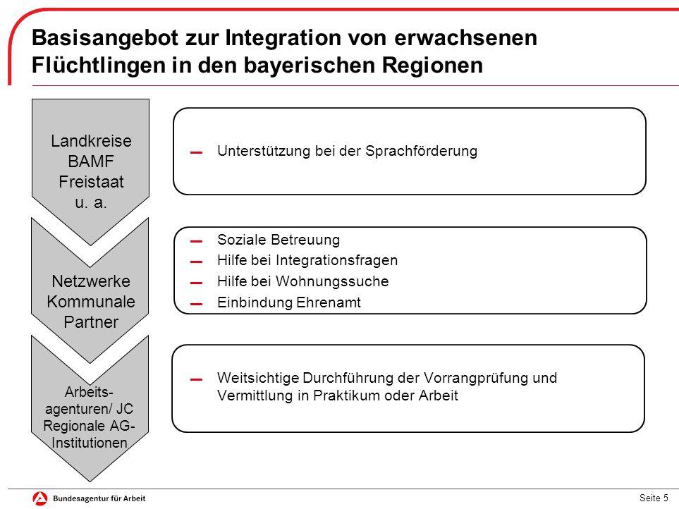 Seite 5 Basisangebot zur Integration von erwachsenen Flüchtlingen in den bayerischen Regionen Landkreise BAMF Freistaat u. a. Netzwerke Kommunale Part