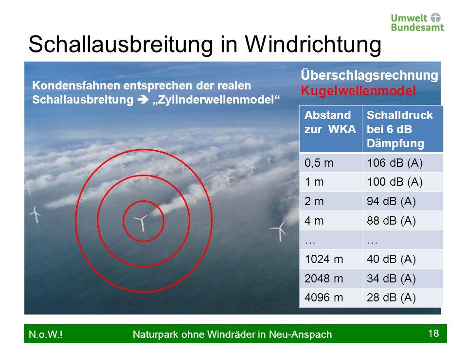 Schallausbreitung in Windrichtung N.o.W.! Naturpark ohne Windräder in Neu-Anspach 18 Abstand zur WKA Schalldruck bei 6 dB Dämpfung 0,5 m106 dB (A) 1 m