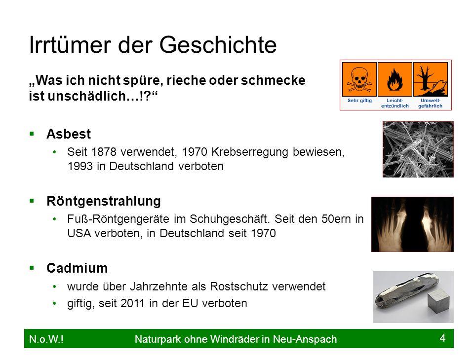 """Irrtümer der Geschichte """"Was ich nicht spüre, rieche oder schmecke ist unschädlich…!?""""  Asbest Seit 1878 verwendet, 1970 Krebserregung bewiesen, 1993"""