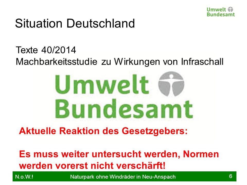 6 Situation Deutschland Texte 40/2014 Machbarkeitsstudie zu Wirkungen von Infraschall Aktuelle Reaktion des Gesetzgebers: Es muss weiter untersucht werden, Normen werden vorerst nicht verschärft!