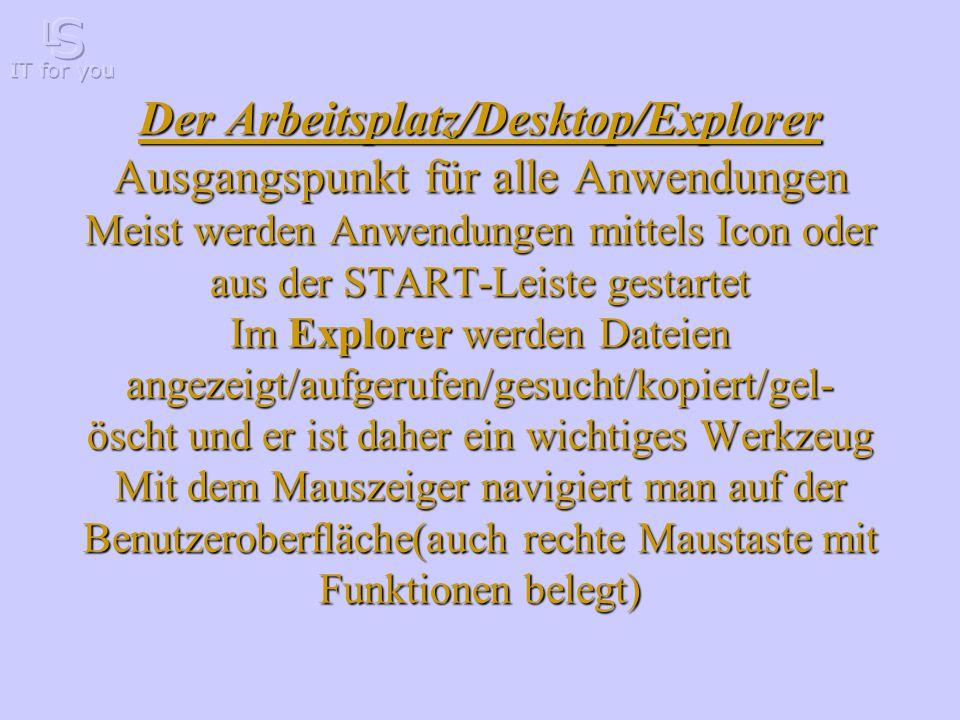 Der Arbeitsplatz/Desktop/Explorer Ausgangspunkt für alle Anwendungen Meist werden Anwendungen mittels Icon oder aus der START-Leiste gestartet Im Explorer werden Dateien angezeigt/aufgerufen/gesucht/kopiert/gel- öscht und er ist daher ein wichtiges Werkzeug Mit dem Mauszeiger navigiert man auf der Benutzeroberfläche(auch rechte Maustaste mit Funktionen belegt)