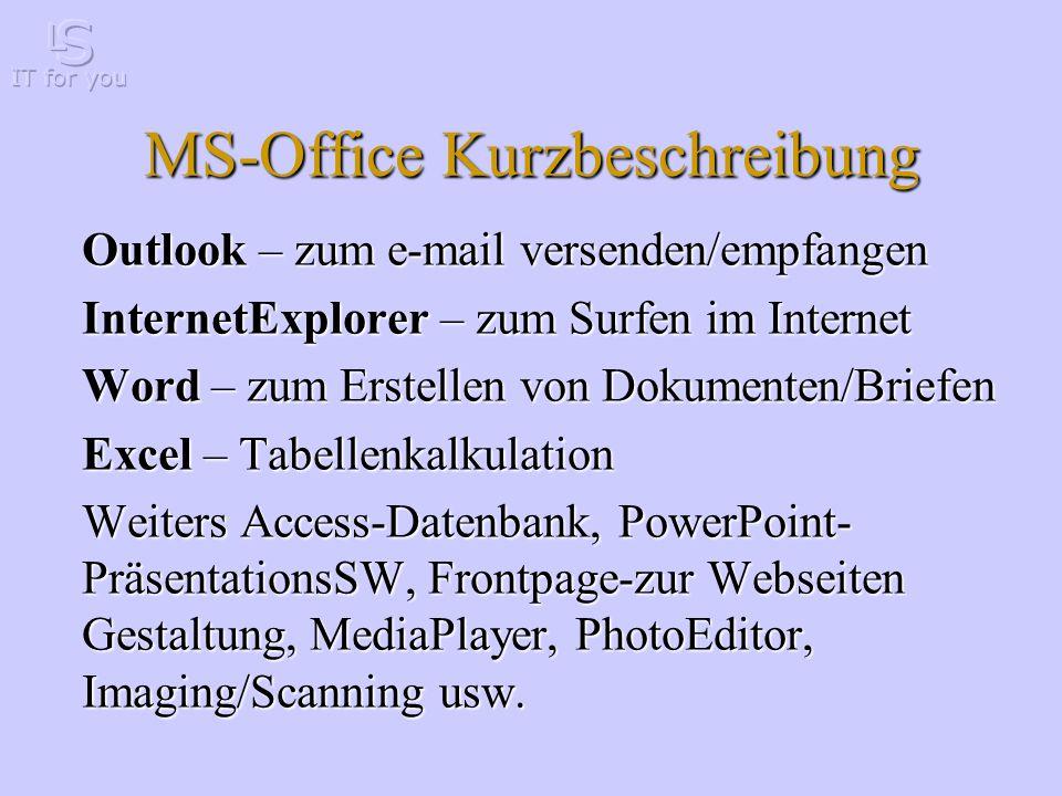 MS-Office Kurzbeschreibung Outlook – zum e-mail versenden/empfangen InternetExplorer – zum Surfen im Internet Word – zum Erstellen von Dokumenten/Briefen Excel – Tabellenkalkulation Weiters Access-Datenbank, PowerPoint- PräsentationsSW, Frontpage-zur Webseiten Gestaltung, MediaPlayer, PhotoEditor, Imaging/Scanning usw.