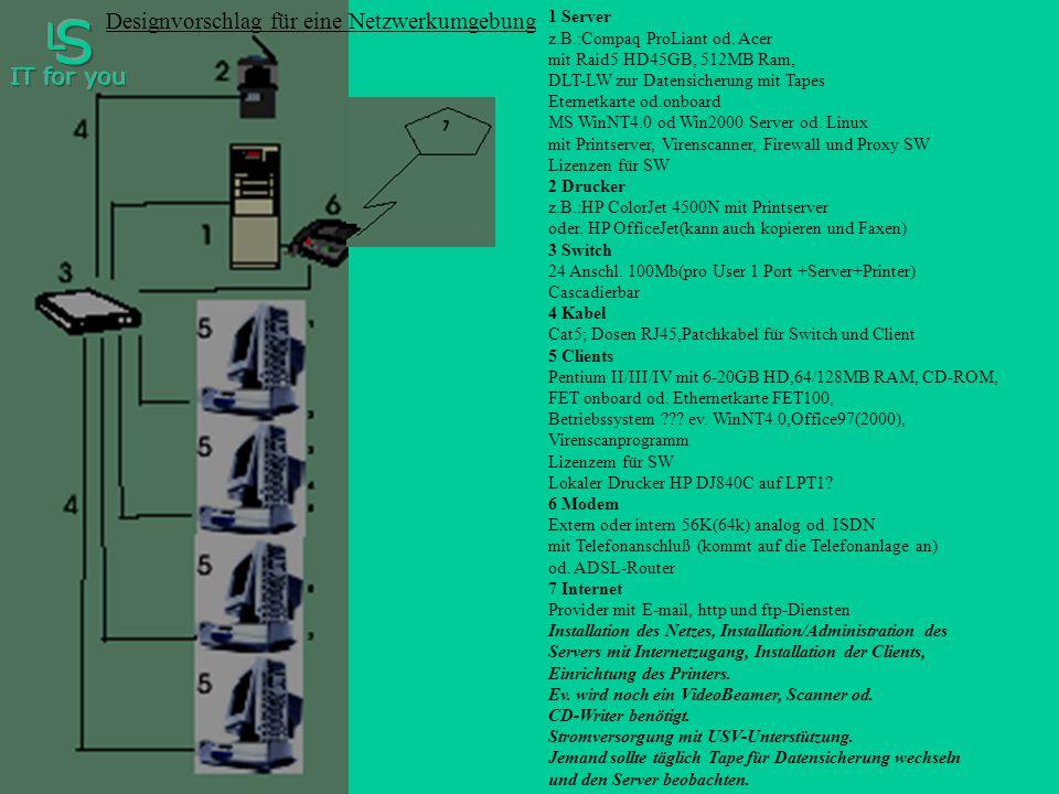 1 Server z.B.:Compaq ProLiant od.