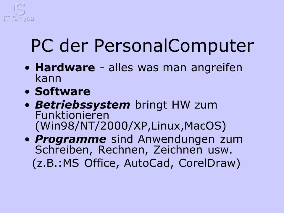 PC der PersonalComputer Hardware - alles was man angreifen kann Software Betriebssystem bringt HW zum Funktionieren (Win98/NT/2000/XP,Linux,MacOS) Programme sind Anwendungen zum Schreiben, Rechnen, Zeichnen usw.