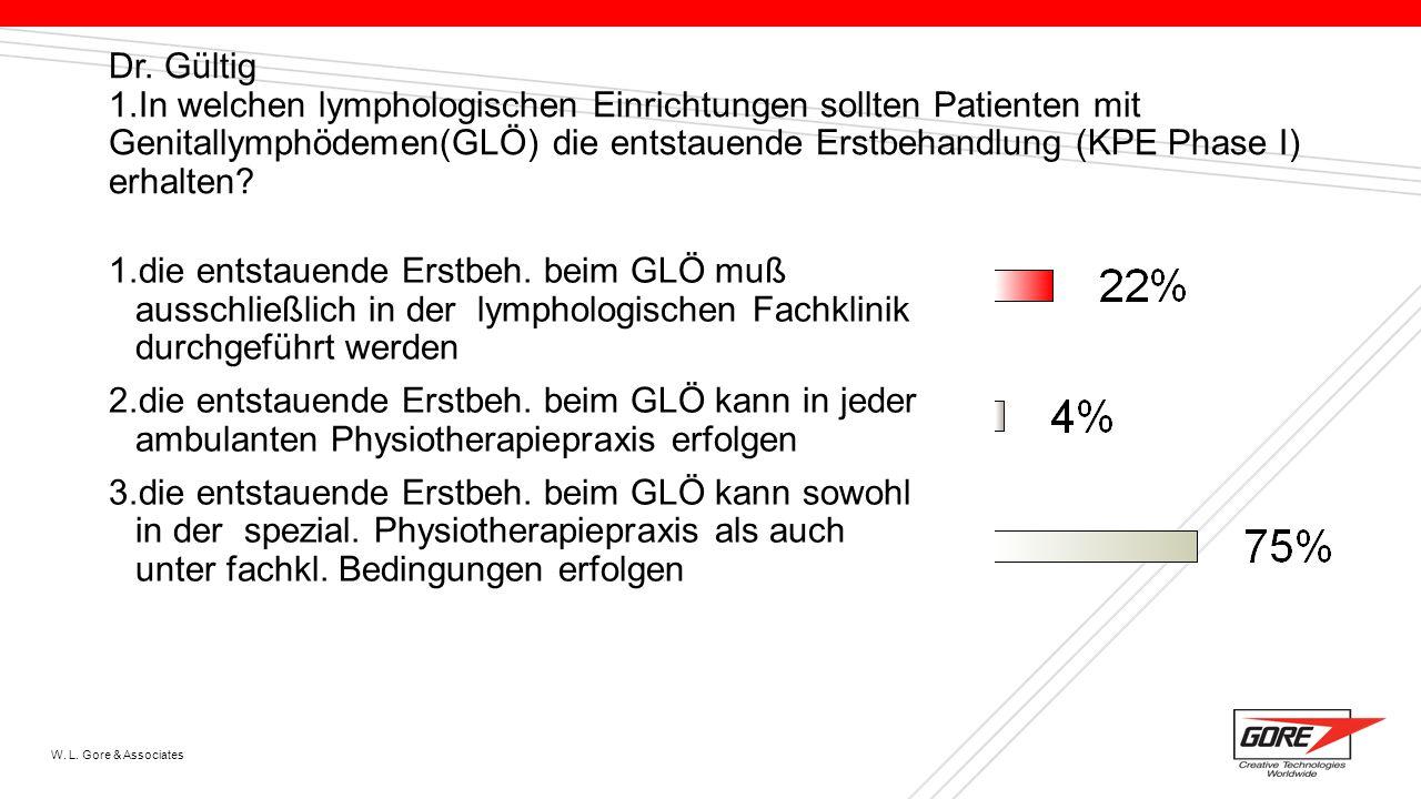 W. L. Gore & Associates Dr. Gültig 1.In welchen lymphologischen Einrichtungen sollten Patienten mit Genitallymphödemen(GLÖ) die entstauende Erstbehand