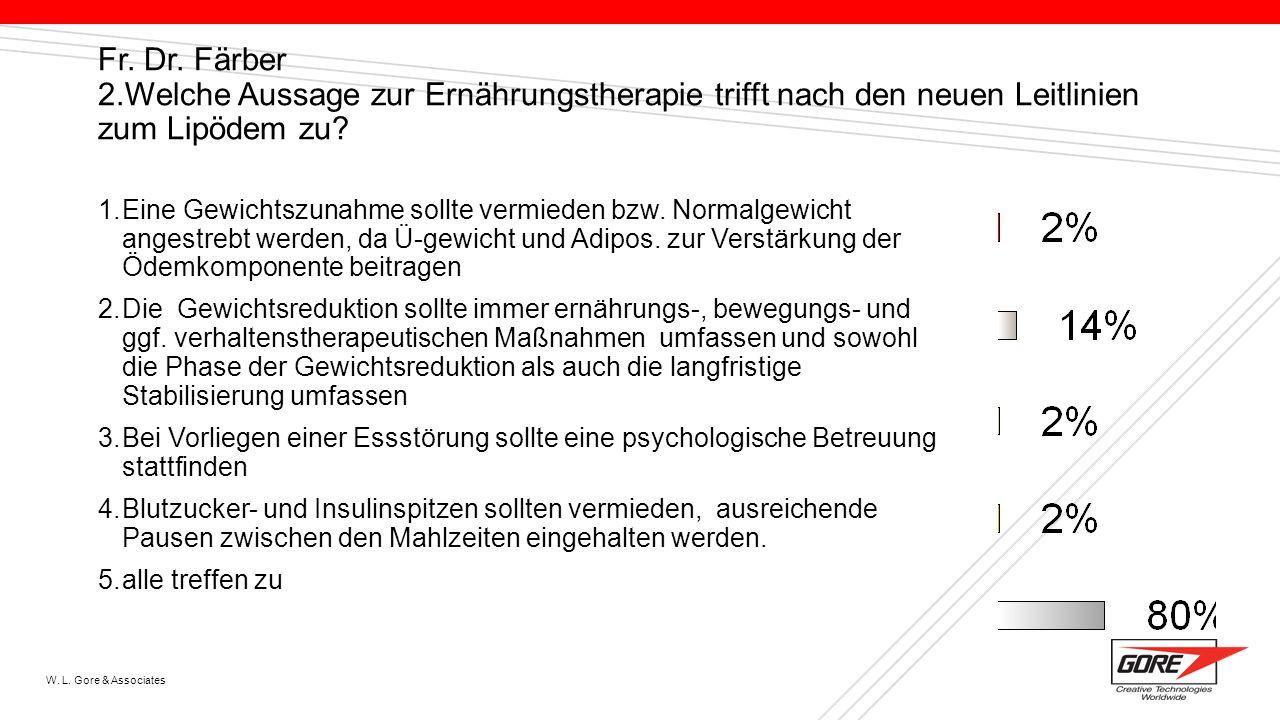 W. L. Gore & Associates Fr. Dr. Färber 2.Welche Aussage zur Ernährungstherapie trifft nach den neuen Leitlinien zum Lipödem zu? 1.Eine Gewichtszunahme