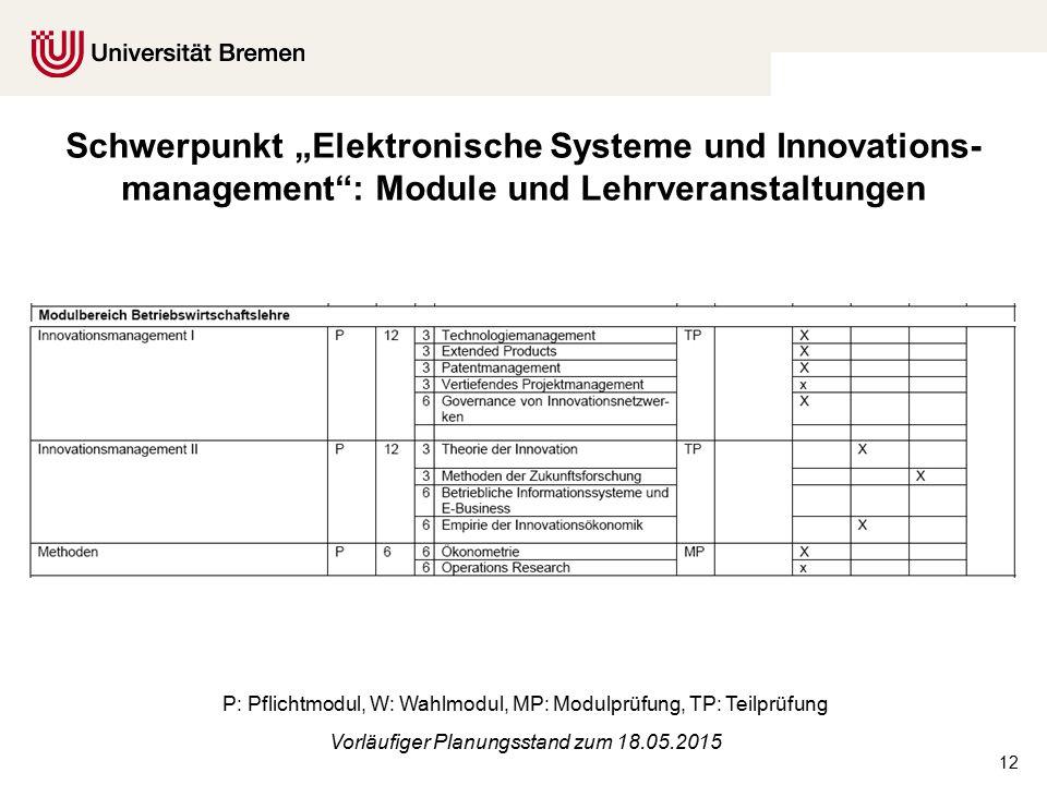 """12 Schwerpunkt """"Elektronische Systeme und Innovations- management : Module und Lehrveranstaltungen P: Pflichtmodul, W: Wahlmodul, MP: Modulprüfung, TP: Teilprüfung Vorläufiger Planungsstand zum 18.05.2015"""