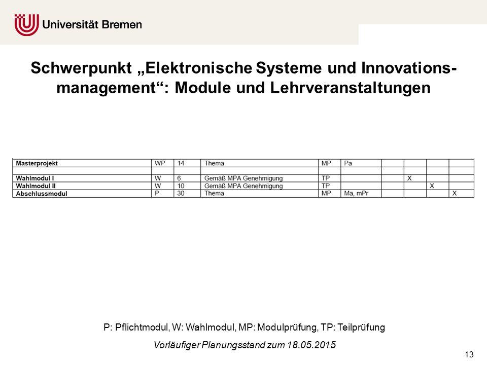 """13 P: Pflichtmodul, W: Wahlmodul, MP: Modulprüfung, TP: Teilprüfung Vorläufiger Planungsstand zum 18.05.2015 Schwerpunkt """"Elektronische Systeme und Innovations- management : Module und Lehrveranstaltungen"""