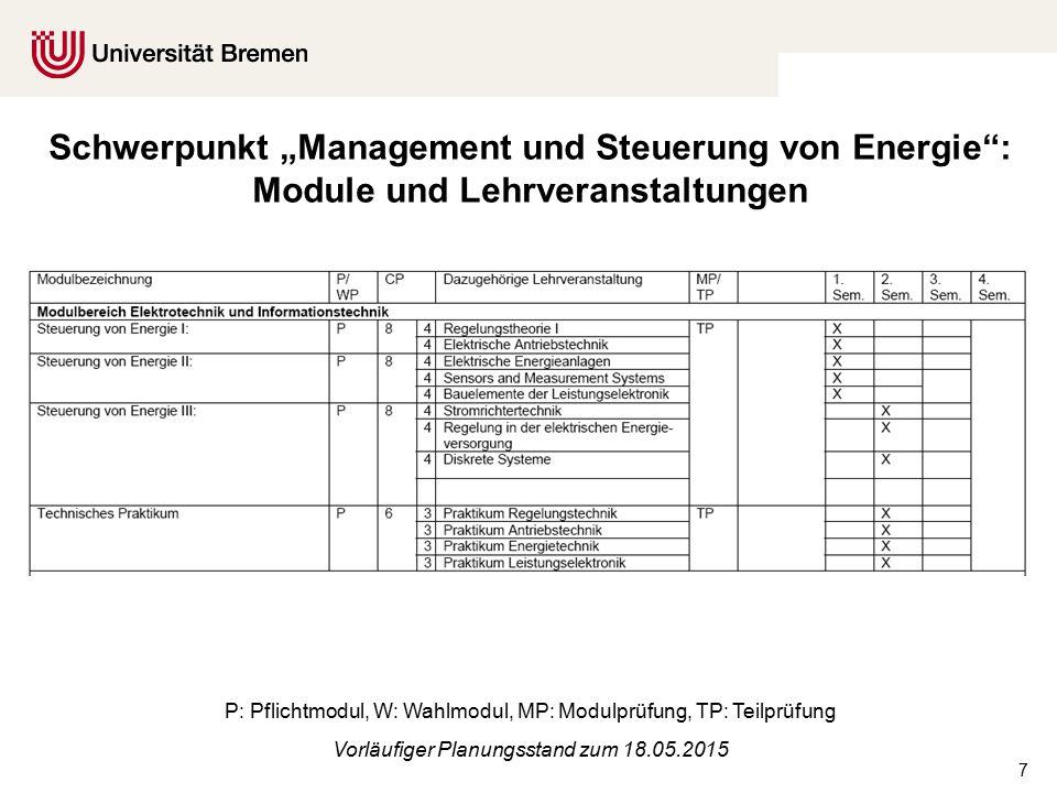 """7 P: Pflichtmodul, W: Wahlmodul, MP: Modulprüfung, TP: Teilprüfung Vorläufiger Planungsstand zum 18.05.2015 Schwerpunkt """"Management und Steuerung von Energie : Module und Lehrveranstaltungen"""