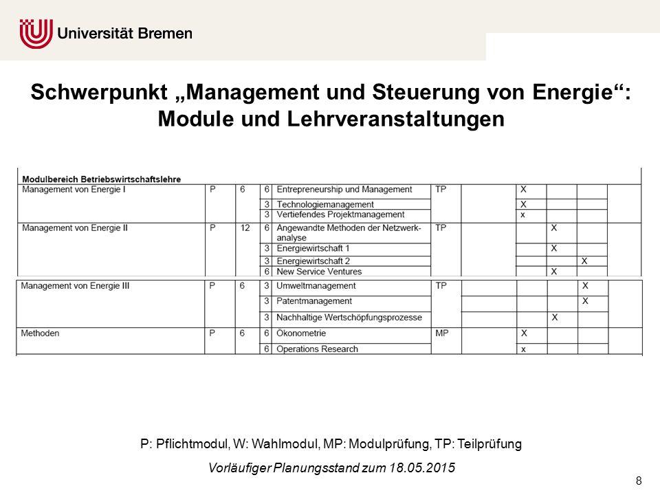 """8 P: Pflichtmodul, W: Wahlmodul, MP: Modulprüfung, TP: Teilprüfung Vorläufiger Planungsstand zum 18.05.2015 Schwerpunkt """"Management und Steuerung von Energie : Module und Lehrveranstaltungen"""