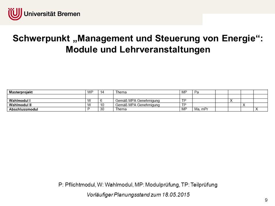 """9 P: Pflichtmodul, W: Wahlmodul, MP: Modulprüfung, TP: Teilprüfung Vorläufiger Planungsstand zum 18.05.2015 Schwerpunkt """"Management und Steuerung von Energie : Module und Lehrveranstaltungen"""