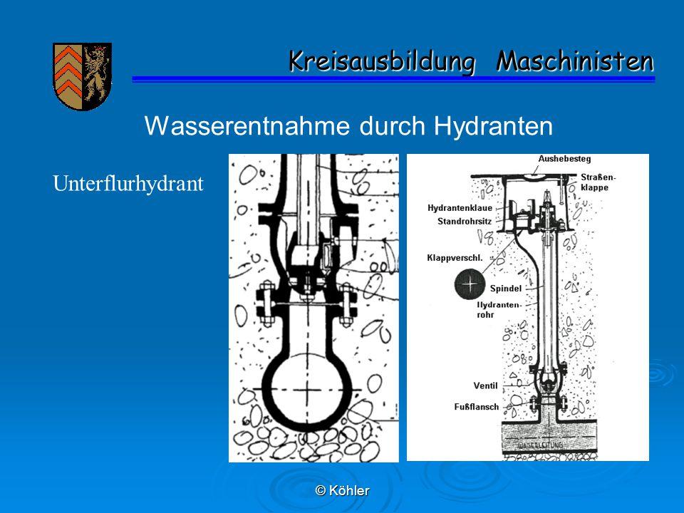 © Köhler Kreisausbildung Maschinisten Kreisausbildung Maschinisten Wasserentnahme durch Hydranten Unterflurhydrant