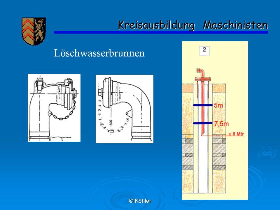 © Köhler Kreisausbildung Maschinisten Kreisausbildung Maschinisten Löschwasserbrunnen