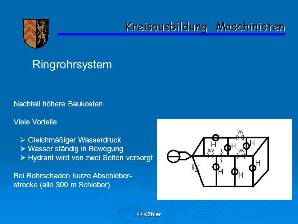 © Köhler Kreisausbildung Maschinisten Kreisausbildung Maschinisten Ringrohrsystem Nachteil höhere Baukosten Viele Vorteile  Gleichmäßiger Wasserdruck