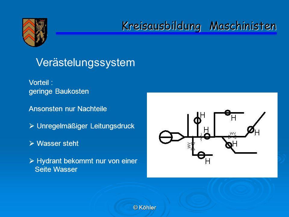 © Köhler Kreisausbildung Maschinisten Kreisausbildung Maschinisten Verästelungssystem Vorteil : geringe Baukosten Ansonsten nur Nachteile  Unregelmäß
