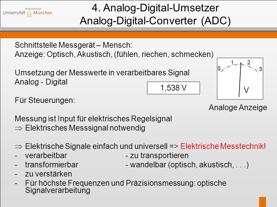 11 4. Analog-Digital-Umsetzer Analog-Digital-Converter (ADC) Schnittstelle Messgerät – Mensch: Anzeige: Optisch, Akustisch, (fühlen, riechen, schmecke