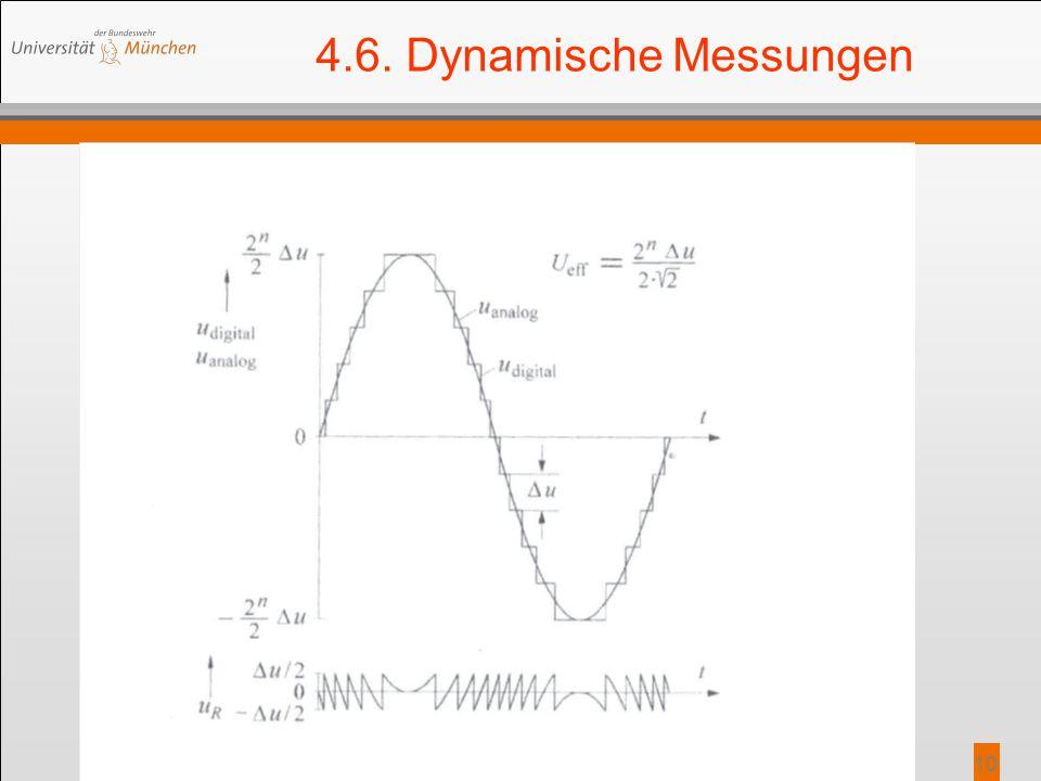 10 4.6. Dynamische Messungen
