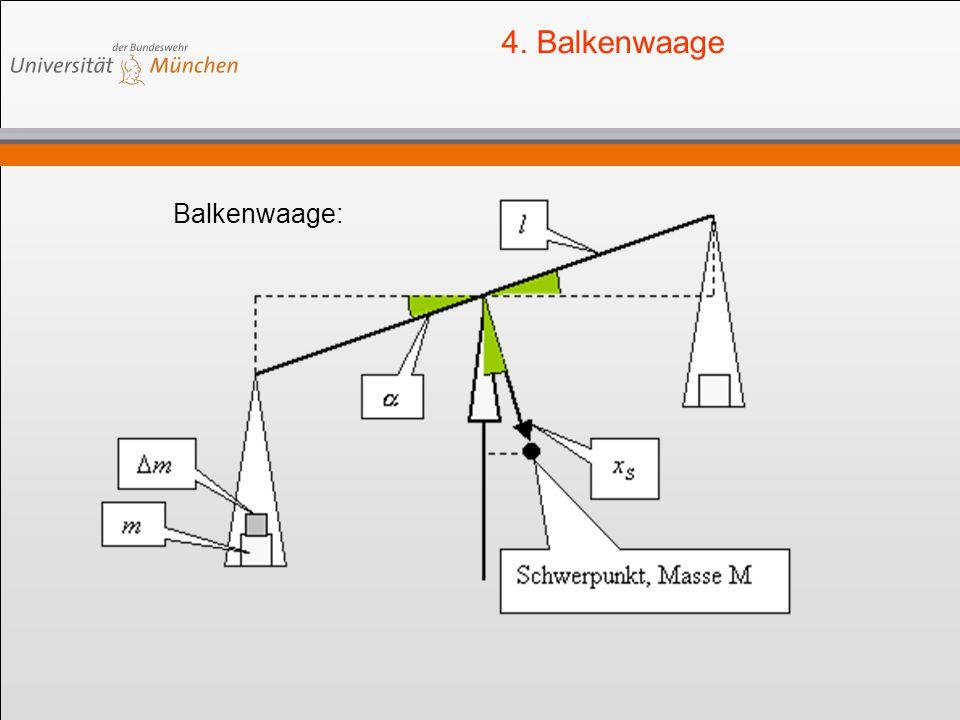 4. Balkenwaage Balkenwaage: