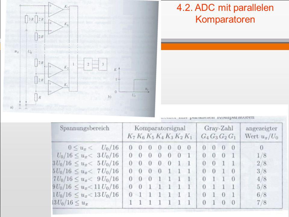 4.2. ADC mit parallelen Komparatoren