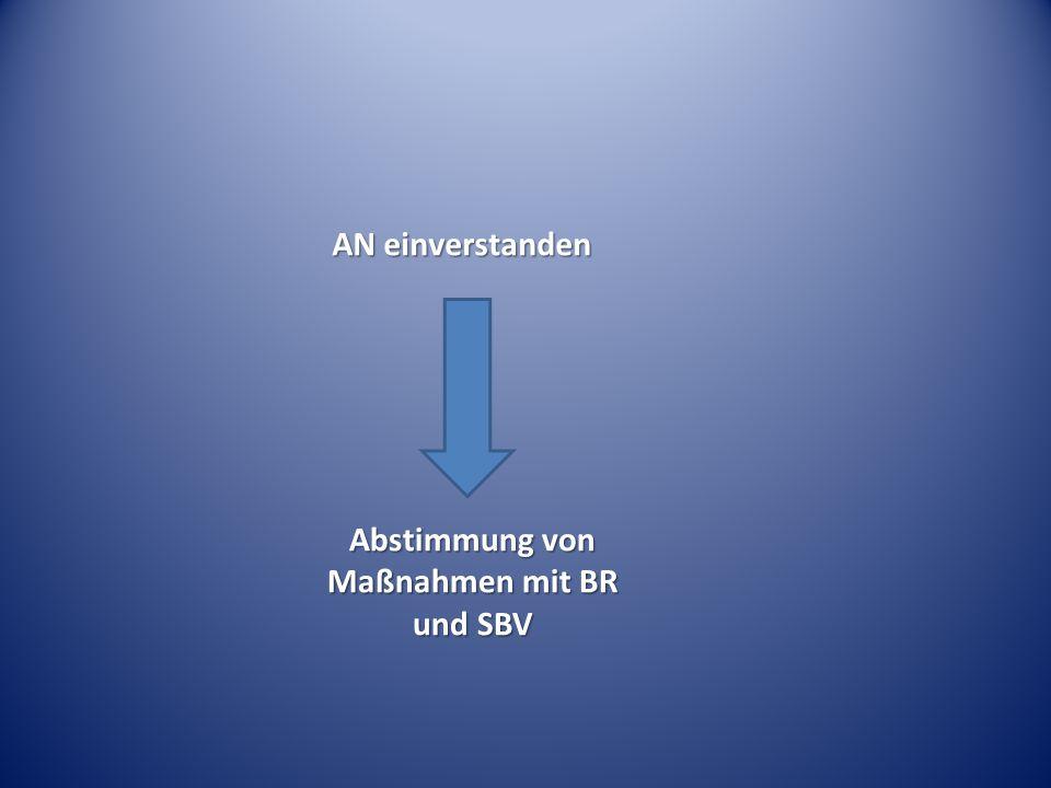 AN einverstanden Abstimmung von Maßnahmen mit BR und SBV