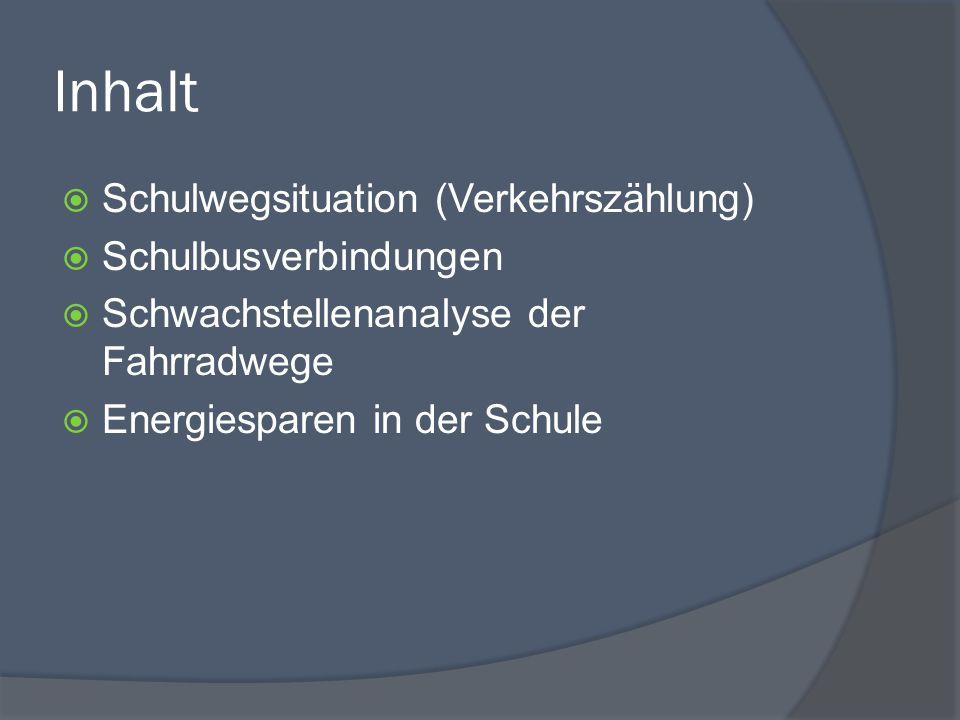 Wartezeit 1 6.Stunde 8.Stunde  Steinheim - 2min. Brakel 10min.
