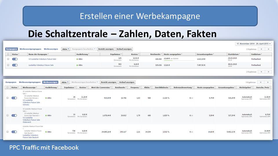 Erstellen einer Werbekampagne PPC Traffic mit Facebook Die Schaltzentrale – Zahlen, Daten, Fakten
