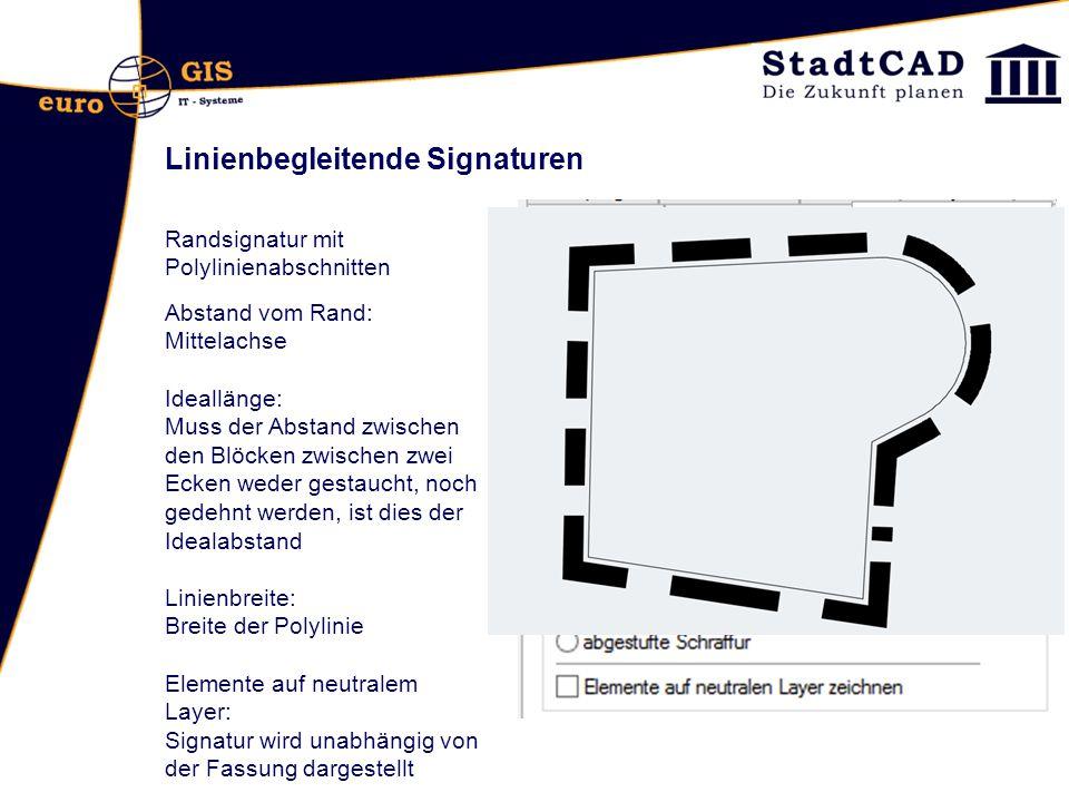 Linienbegleitende Signaturen Abstand vom Rand: Mittelachse Ideallänge: Muss der Abstand zwischen den Blöcken zwischen zwei Ecken weder gestaucht, noch
