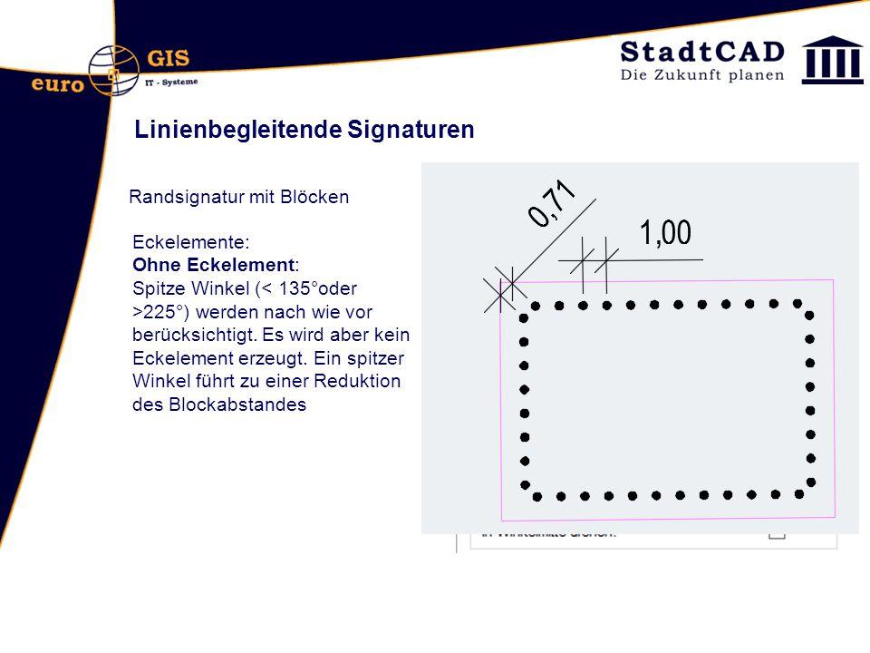 Linienbegleitende Signaturen Randsignatur mit Blöcken Eckelemente: Ohne Eckelement: Spitze Winkel ( 225°) werden nach wie vor berücksichtigt. Es wird